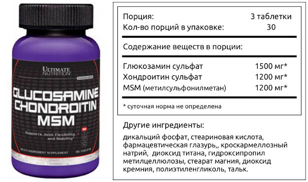 ULTIMATE NUTRITION GLUCOSAMINE+CHONDROITIN+MSM фото состав