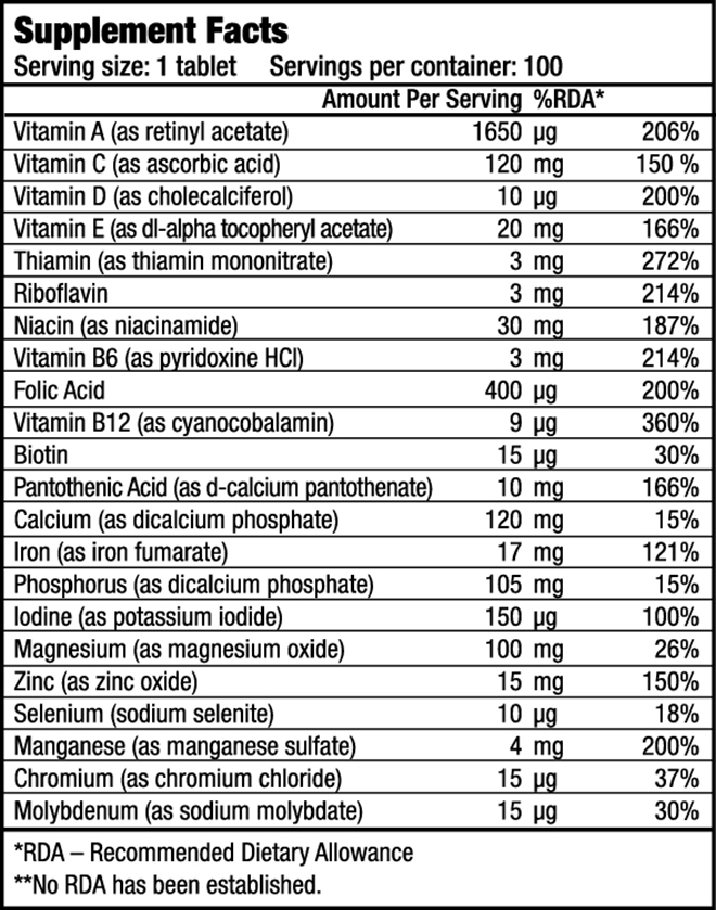 one a day витамины состав
