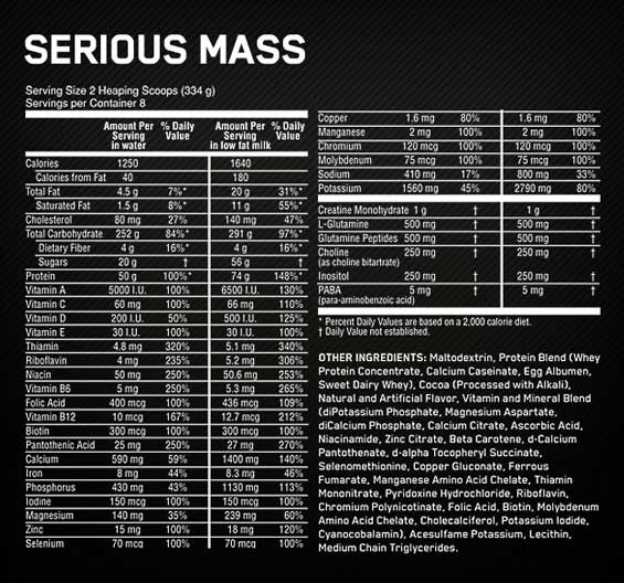 Serious Mass 2.7 kg Optimum Nutrition фото состав