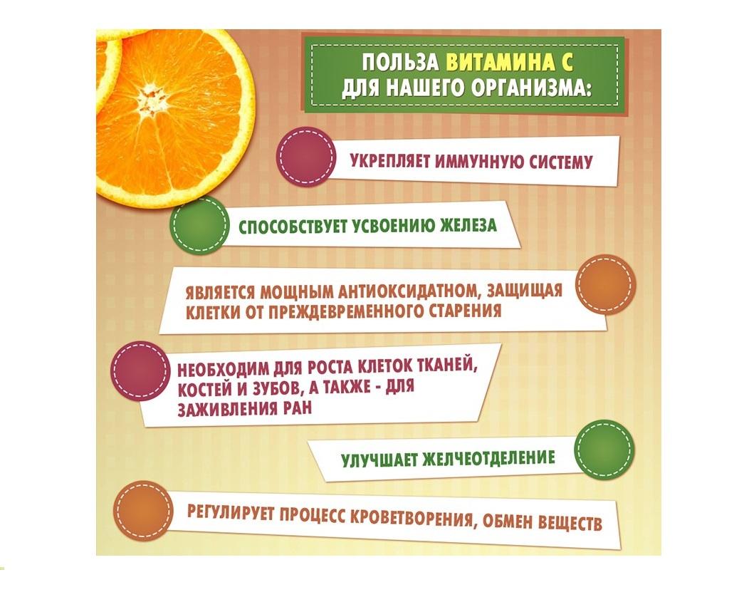 Для чего нужен витамин С