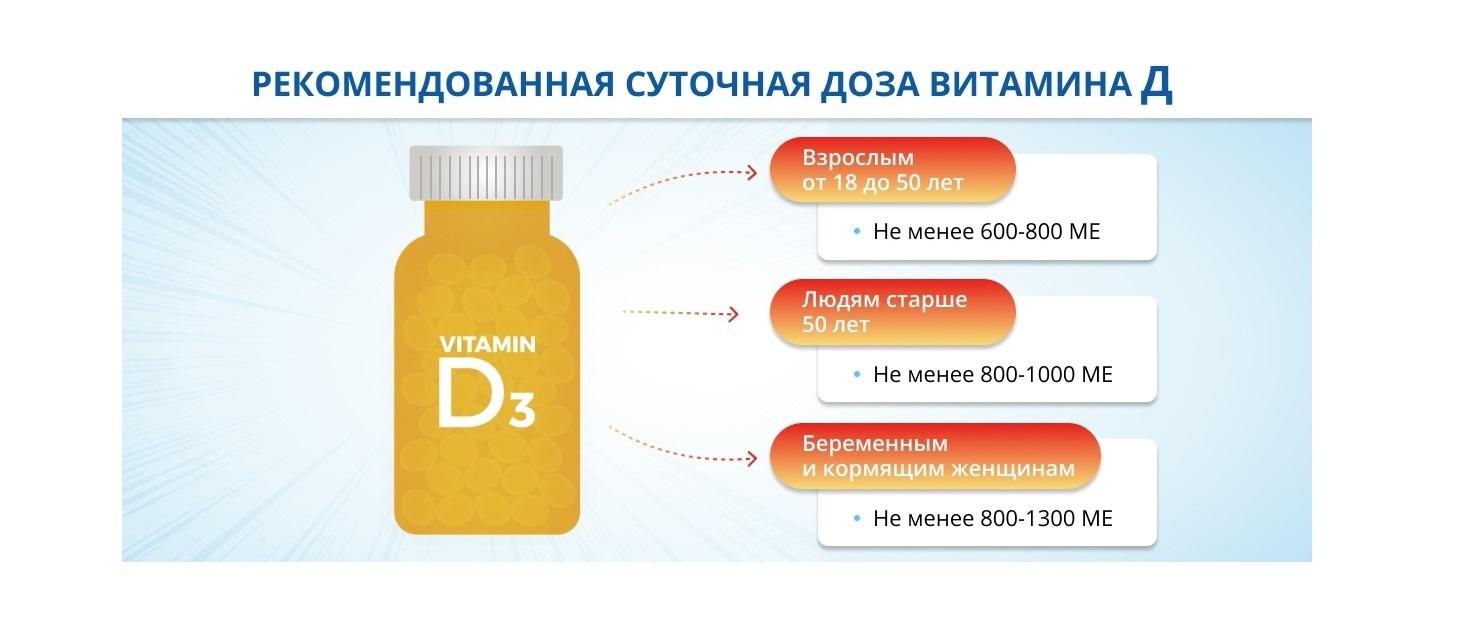Витамин Д3 как принимать взрослым
